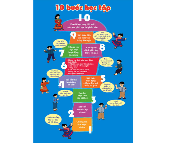 10 bước học tập
